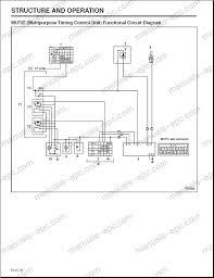 mitsubishi fuso wiring diagrams wiring diagrams 1999 mitsubishi fuso wiring diagram exles and