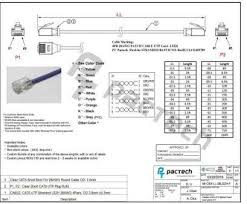 rj45 socket wiring diagram uk nice ethernet socket wiring diagram uk rj45 socket wiring diagram uk nice ethernet socket wiring diagram uk valid ethernet wiring diagram t568a