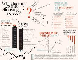 career development planning resources livebinder