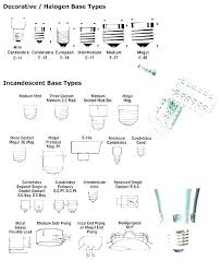 Led Bulb Types Chart Standard Light Bulb Size Affairstocater Co