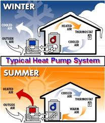 ENERGY EFFICIENT: WaterFurnace geothermal systems are simply the most  efficient units available. They can deliver over five dollars of energy for  every ...