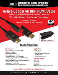 structured cable products aoc 18gbps hdr long length the scp active optical 4k