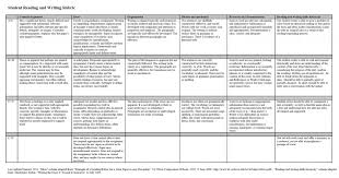 Resume Rubric For High School Students Nice Education In Resume Best