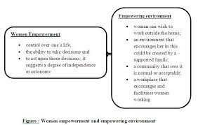 women in higher education assignment point women empowerment