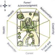 Small Picture A Womans Touch Feng Shui Garden Design