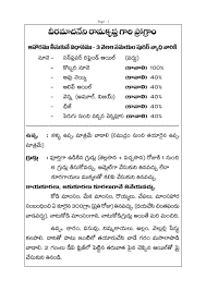 Diabetic Food Chart In Telugu Veeramachaneni 2 Meal Diet Chart Bedowntowndaytona Com