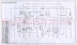 110cc chinese atv wiring diagram chinese quad wiring diagram at 110cc Four Wheeler Wiring Diagram