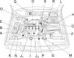 1996 volvo 850 turbo check engine acceleration passenger side swap my bad a further review shows this to be under the cowl about the position of the passengers wiper arm its labeled q graphic