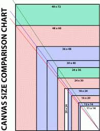 Canvas Size Chart Standard Size Canvas Size Comparison Chart Prepping A