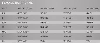 Tyr Womens Wetsuit Size Chart Womens Hurricane Category 1