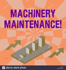 Word Writing Text Machinery Maintenance Business Photo