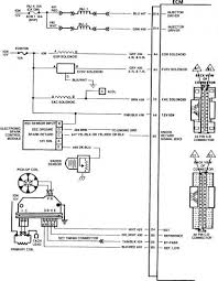 1993 dodge spirit fuse box tractor repair wiring diagram 89 astro headlight wiring diagram also 1992 dodge dynasty fuse box likewise 1988 chevy 1500 engine