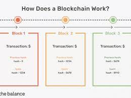 Nothing published in this bitcoin can be used to make big and small purchases, it is used widely as an investment vehicle and it provides an opportunity to escape from the financial. Bitcoin And Cryptocurrency Guide