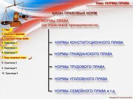 Курсовая Система и структура федеральные органы исполнительной  Курсовая Система и структура федеральные органы исполнительной Власти