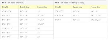 Womens Road Bike Size Chart How Are The Frame Size And Frame Height Precisely Calculated