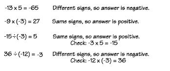 Integers Examples Numbers Properties Of Integers Examples