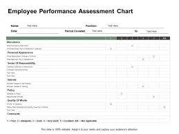 Employee Performance Assessment Chart Ppt Powerpoint