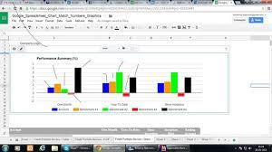 Data Label Google Spreadsheet Column Chart Stack Overflow