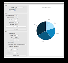 Qt Charts Pie Chart Customization Example Qt Charts 5 14 0