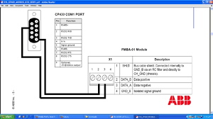 communication between hmi and acs drive modbus rtu drives cp panels in the above manual the wiring describes communication between hmi and a acs drive but according to the tabular column the rs485 pins are 1 and 6 but