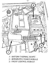 2002 chrysler town & country the radio mini van 2002 Chrysler Voyager Fuse Box Diagram it is located right next to the battery refer to the image in the previous post for fuse numbers and fuse locations if you do not have a fuse block in 2002 chrysler voyager fuse box location