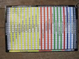 Park Tension Meter Chart Park Tool Tm 1 Spoke Tension Meter Bike Spacers