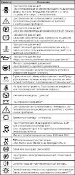 Органы управления приборная панель volkswagen golf  Контрольные лампы и индикаторы volkswagen golf