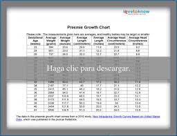 Newborn Baby Head Circumference Chart Printable Preemie Growth Chart Lovetoknow