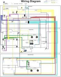 house wiring gauge chart for house wiring wiring diagram jeep gauge house wiring gauge home wiring diagram home wiring diagram network diagrams for line basic house electrical house wiring