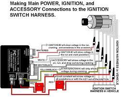 bulldog auto start wiring diagram wiring diagram bulldog remote starter wiring diagram image about