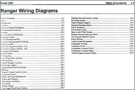 car audio speakers wiring diagram car audio system wiring diagram 2002 ford ranger radio wiring diagram at Ford Ranger Radio Wiring Diagram