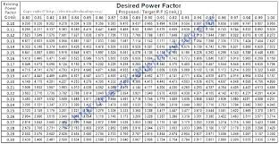 Transformer Sizing Chart Ac Calculation For Room X Room Cooling Load Calculation For