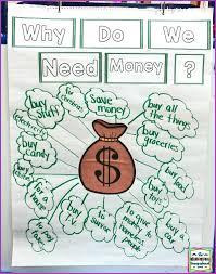 Money Anchor Chart The Kindergarten Smorgasboard