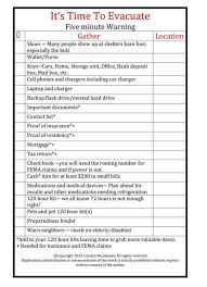 Emergency List Pin On Emergency Preparedness Homesteading