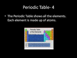 Periodic Table 3. Hydrogen Hydrogen is diatomic (comes in a pair ...