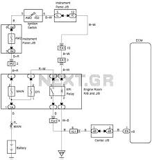 toyota matrix wiring diagram toyota wiring diagrams online toyota matrix