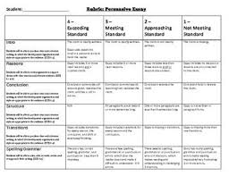 Persuasive Essay Rubric Common Core Aligned Persuasive