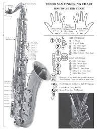 Basic Fingering Chart For Tenor Saxophone
