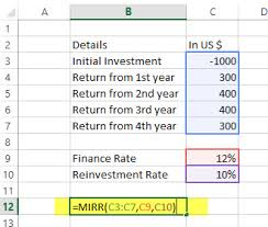 finances excel top 15 financial functions in excel wallstreetmojo