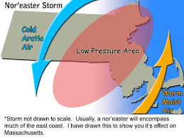 how does a nor easter form noreaster maggies farm