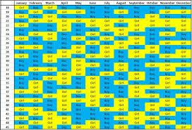 Chinese Pregnancy Calendar Printable Month Calendar
