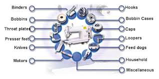 Brother Sewing Machine Spares