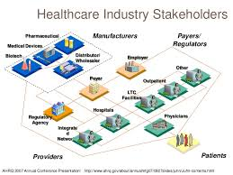 stakeholders in healthcare care maps distributed semantic healthcare workflows