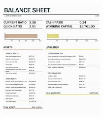excel reconciliation template excel spreadsheet balance sheet lovely balance sheet account