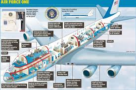 af identifies boeing 747 8 platform for next air force one af identifies boeing 747 8 platform for next air force one