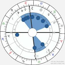 Tom Cruise Birth Chart Horoscope Date Of Birth Astro