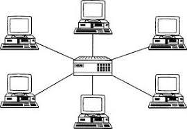 Понятие и классификация компьютерных сетей Реферат стр  В звездообразной радиальной в центре находится центральный управляющий компьютер последовательно связывающийся с абонентами и связывающий их друг с