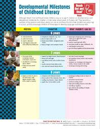 Reading Developmental Milestones Chart Reach Out Read Tx On Cognitive Development Activities