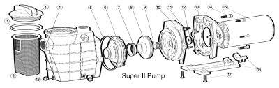 oil furnace troubleshooting chart related keywords oil furnace nordyne heat pump wiring diagram moreover hayward super ii pool