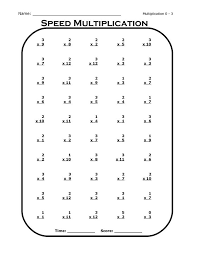 Printable Times Table Worksheets Easy | Activity Shelter